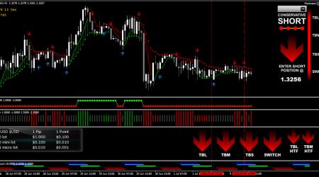 Tradeonix Pro